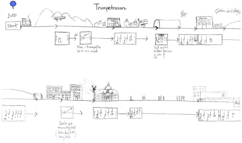 trumpetgerillan_bla