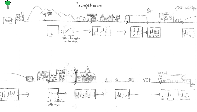 trumpetgerillan_gron