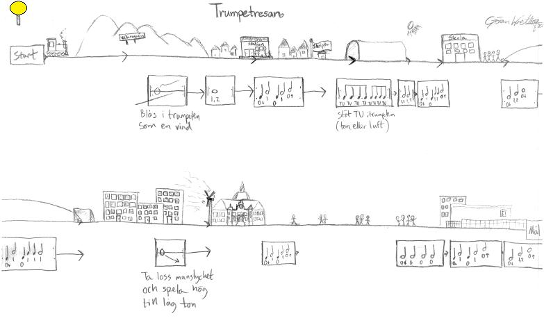 trumpetgerillan_gul