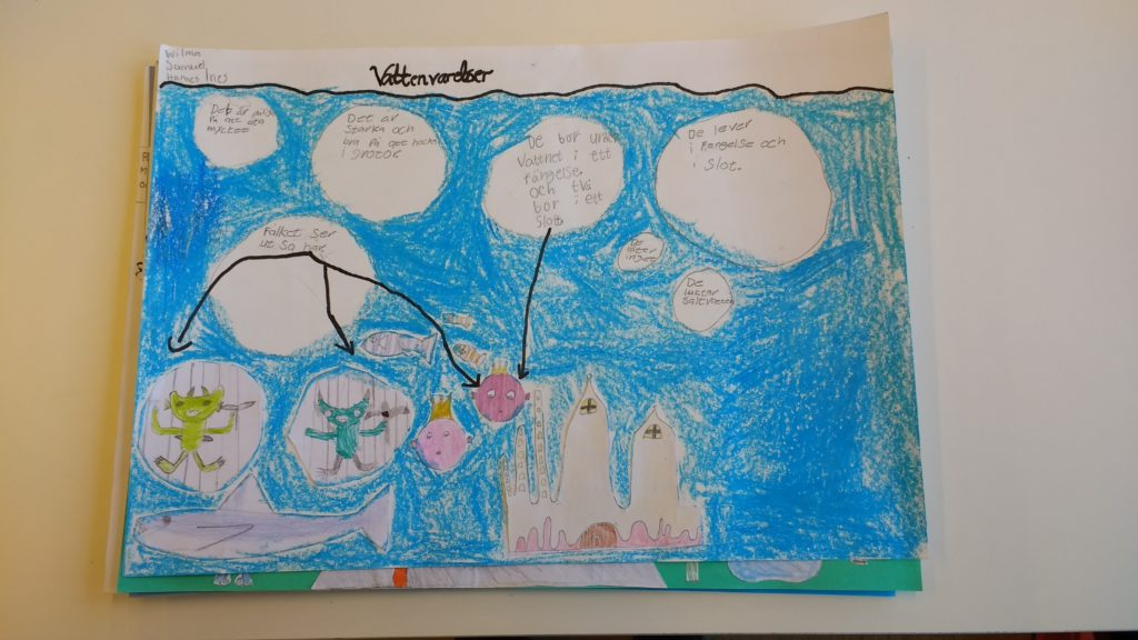 En teckning av ett vattenfolk ritat av barn